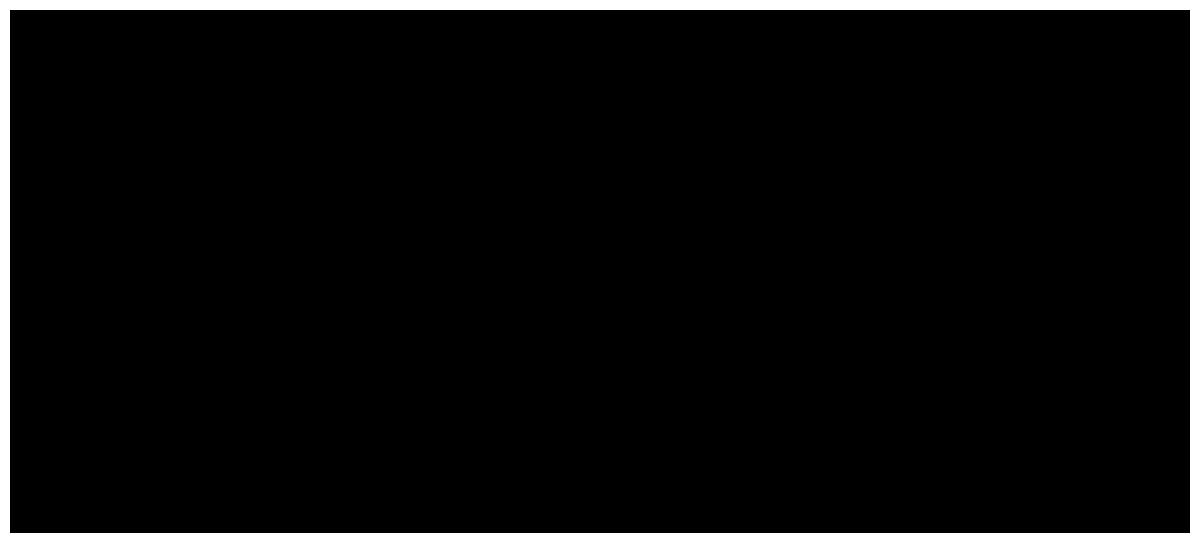 Afnic